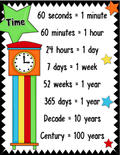 A Free Time Poster Homeschool Math Math Lessons Teaching Math