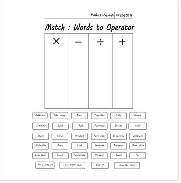 Math Language Arithmetic Operators Worksheet For 9 16 Year Olds Worksheet To Aid Understanding Of Mathematical Terms And Connect Math Arithmetic Teacher Help