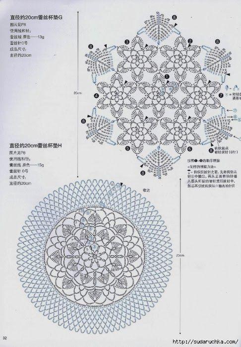 source | aplicaciones crochet | Pinterest | Aplicación y Patrones