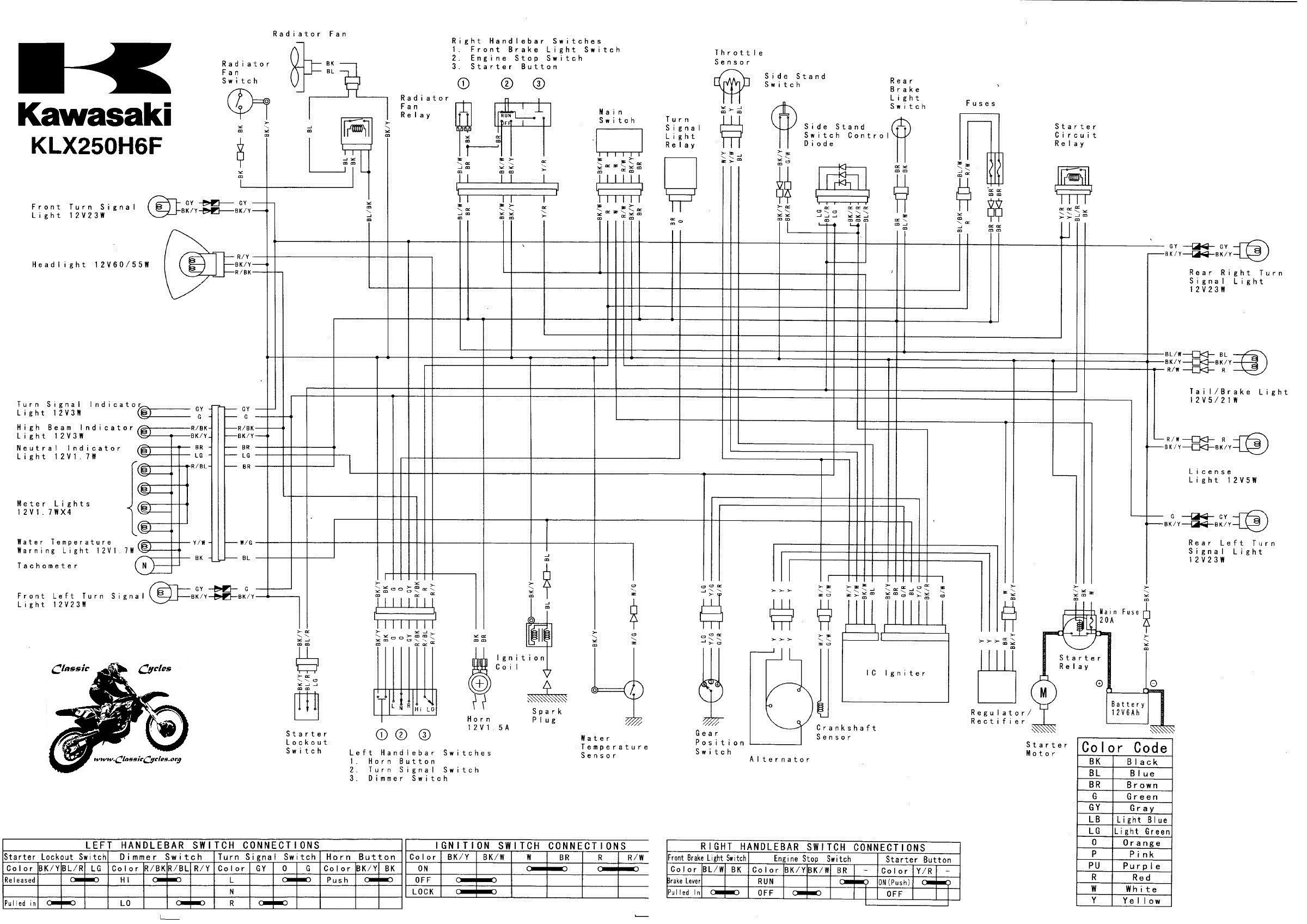 kawasaki klr 250 wiring diagram free download kawasaki klr650 wiring diagram wiring diagram  kawasaki klr650 wiring diagram wiring