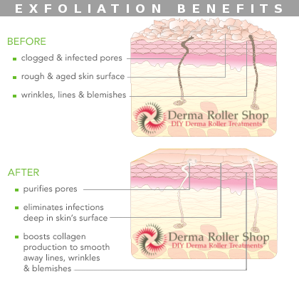 Regular exfoliation benefits - Regular exfoliating for smooth & soft skin should be in your skin care routine in all seasons. Read on to find out what exfoliation is and why it's so important.