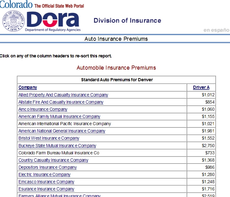 Newest Pics Auto Insurance Policy Example What Will Auto Insurance