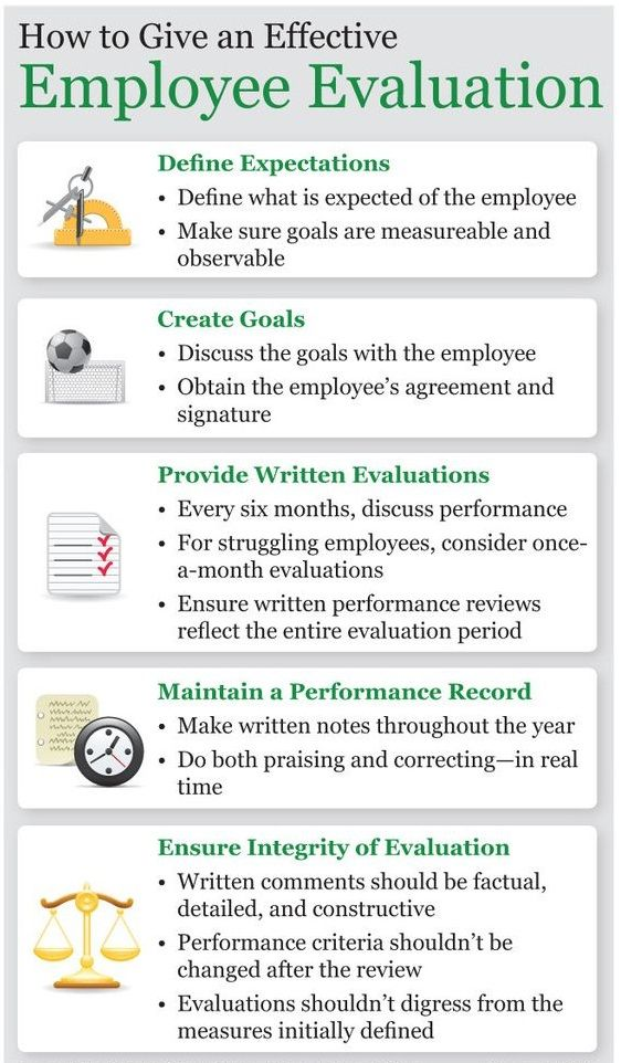 A Performance Evaluation Is A Key Method For Helping Managers To