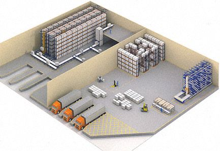 Layout almacen 3d for 3d store layout design software