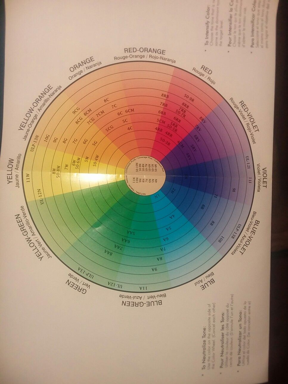 Chi Ionic Color Wheel Hair Color Color Theory Color Wheel