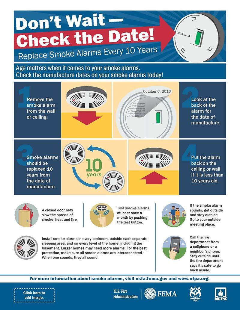check the date smoke alarm infographic Fire prevention