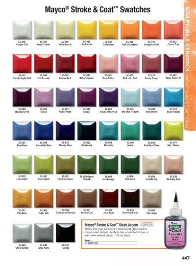 Stroke Coat Color Chart