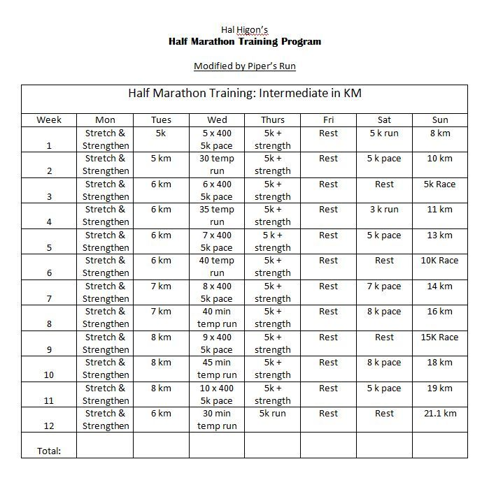 Johnny Miles Half Marathon Training Plan  Half Marathon Training