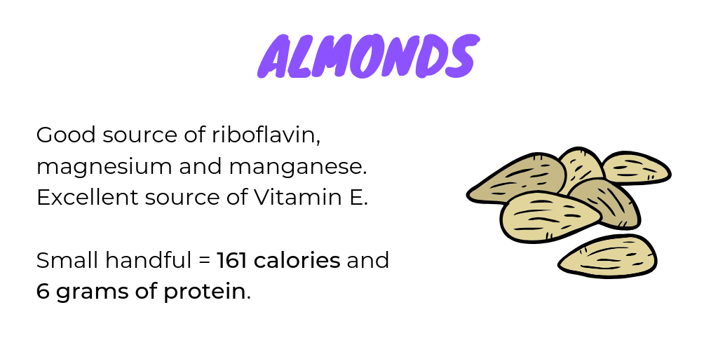 Nutrition Facts About Almonds Nutrition Facts Nutrition Facts