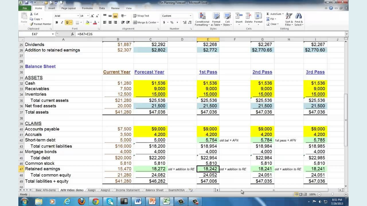 Financial Forecast Template Excel If You Manage A Group Employee Or Busy Household It Is Sim Financial Planning Budget Financial Planning Budgeting Business plan financial projections excel
