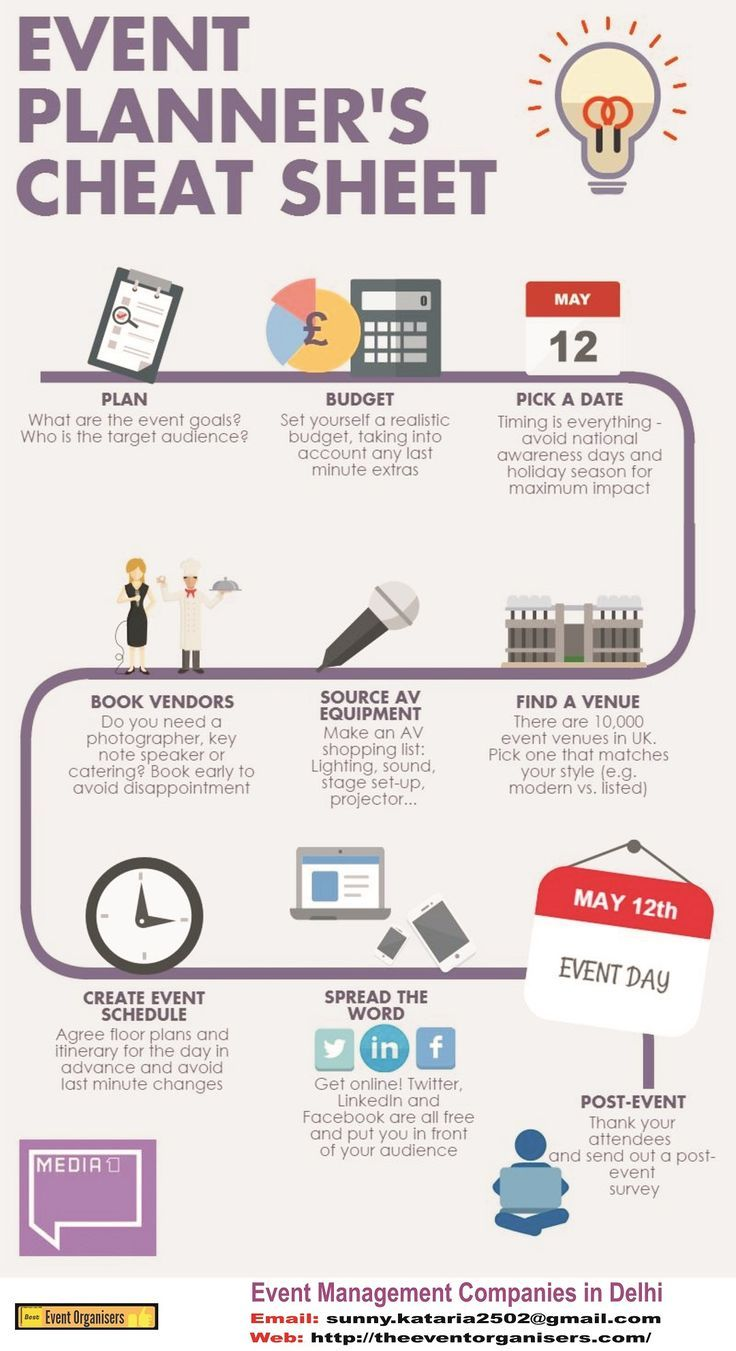 event planning cheat sheet (With images) Event planning
