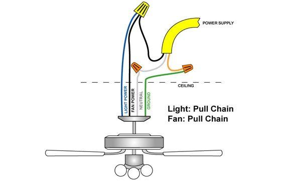 How To Install A Ceiling Fan Ceiling Fan Wiring Ceiling Fan Diy Ceiling Fan With Light