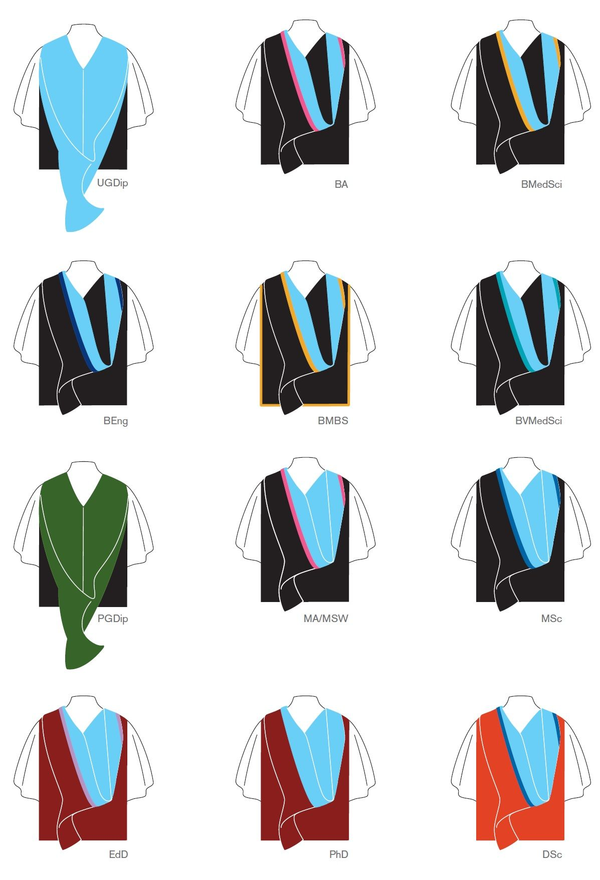 Graduation hood colours by degree | Academic dress | Pinterest ...