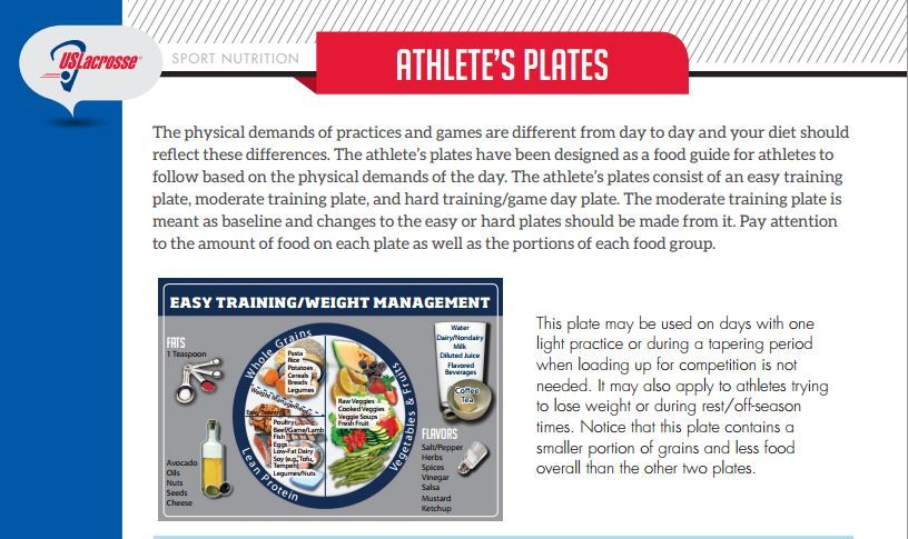 athletic nutrition plan essay Read this full essay on personalized nutrition and exercise plan therefore, my eating and exercise plan will focus on moving toward a healthier weight and maintain a healthy weight once the excess weight is lost.