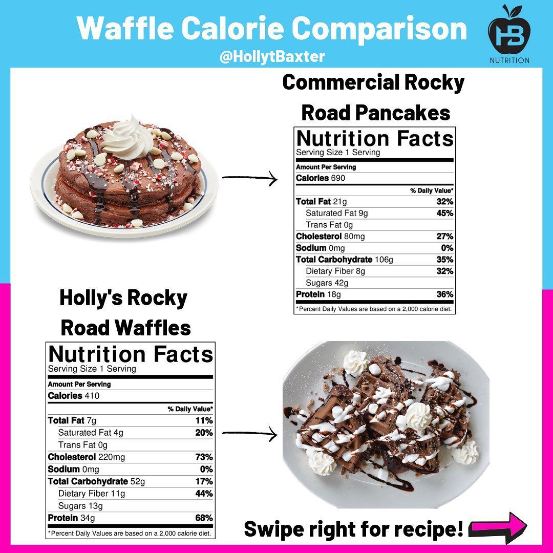 Holly Baxter Norton On Instagram Waffle Calorie Comparison Free Recipe One Of The Best Ways To Keep You Pancake Nutrition Facts Yummy Food Delicious
