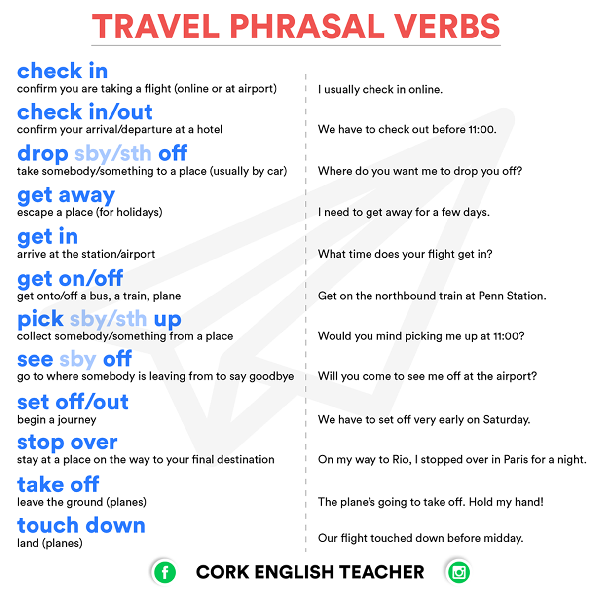 Phrasal Verbs Related To Travel 3 English Phrases Learn English English Vocabulary Words [ 1200 x 1200 Pixel ]