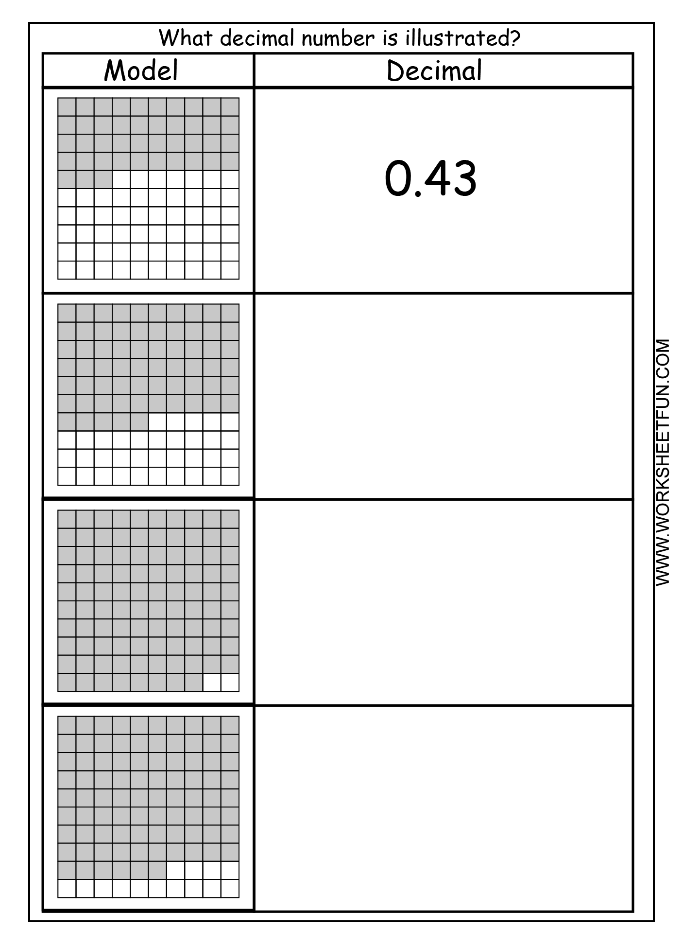 Decimal – Model – Hundredths – 4 Worksheets   Decimals worksheets [ 1950 x 1406 Pixel ]