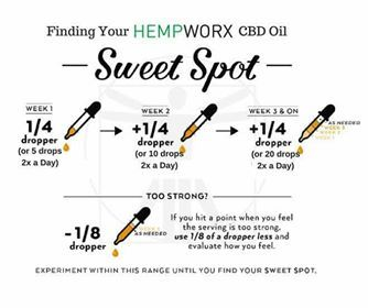 Hempworx Dosage Chart Begin Your Journey With Cbd Oils Today