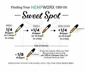 Hempworx dosage chart begin your journey with cbd oils today also rh pinterest