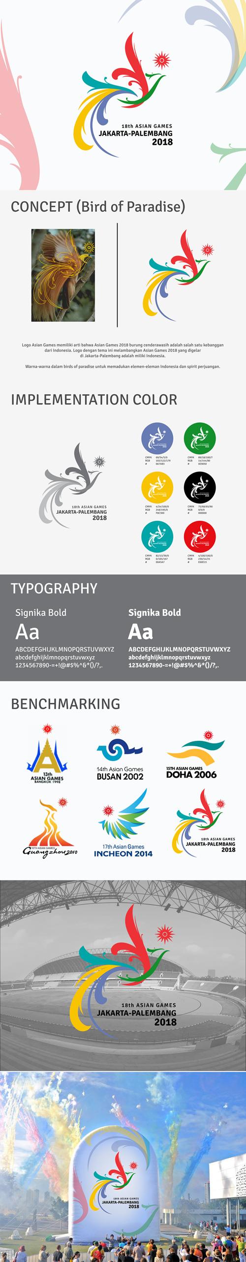 Logo Asian Games 2018 Png : asian, games, Re-Design, Asian, Games, Jakarta-Palembang, Ardyne, Games,, Inspirasi