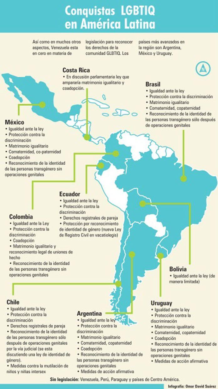 Pin en América Latina