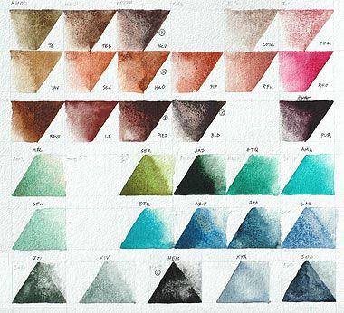 Handprint Daniel Smith Primatek Watercolors In Depth Overview