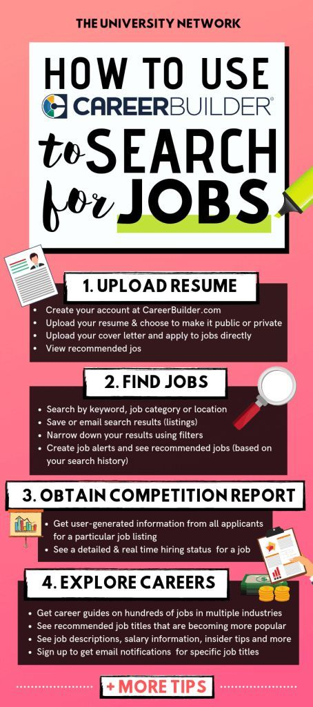careerbuilder job search for college students