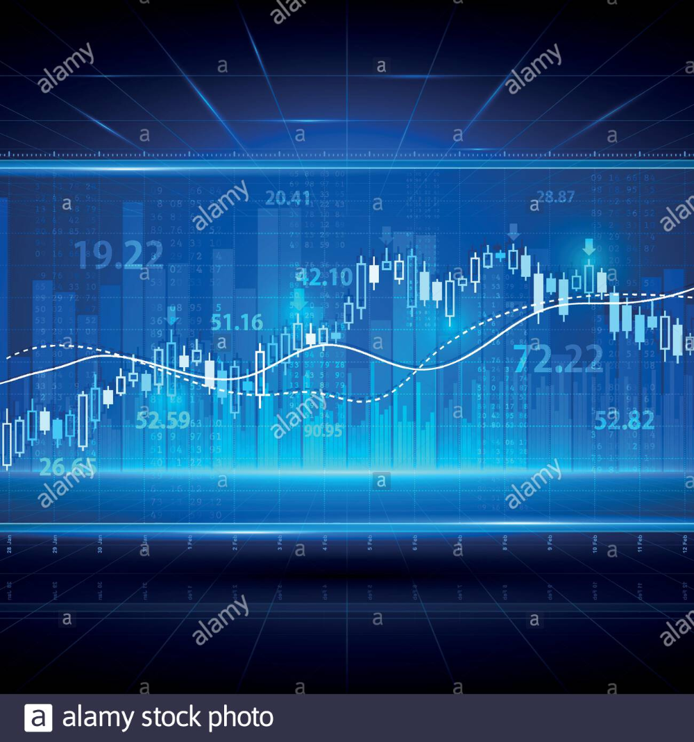 Financial And Business Abstract Background With Candle Stick Graph Chart Stock Market Investment Vector Concept In 2020 Stock Market Investing Stock Market Investing