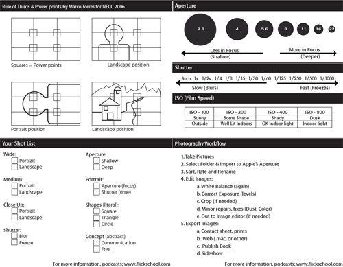 Free pdf Photography Cheat sheet