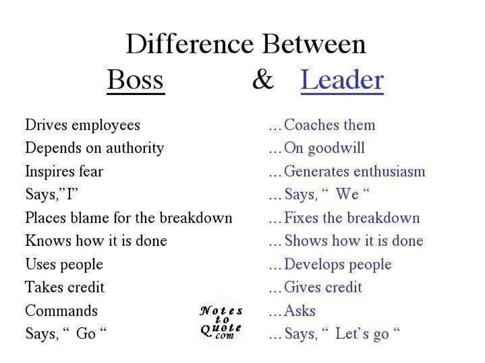 Pin By Abby Lauren On Quotes Work Environment Quotes Environment Quotes Leader Quotes