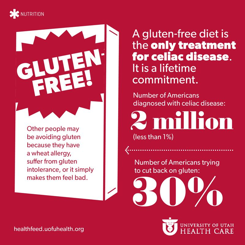 'Gluten-Free' Label Now Actually Means Gluten-Free | Health Feed, Expert Health News & Information; University of Utah Health Care #UtWomenHealth #gluten #nutrition