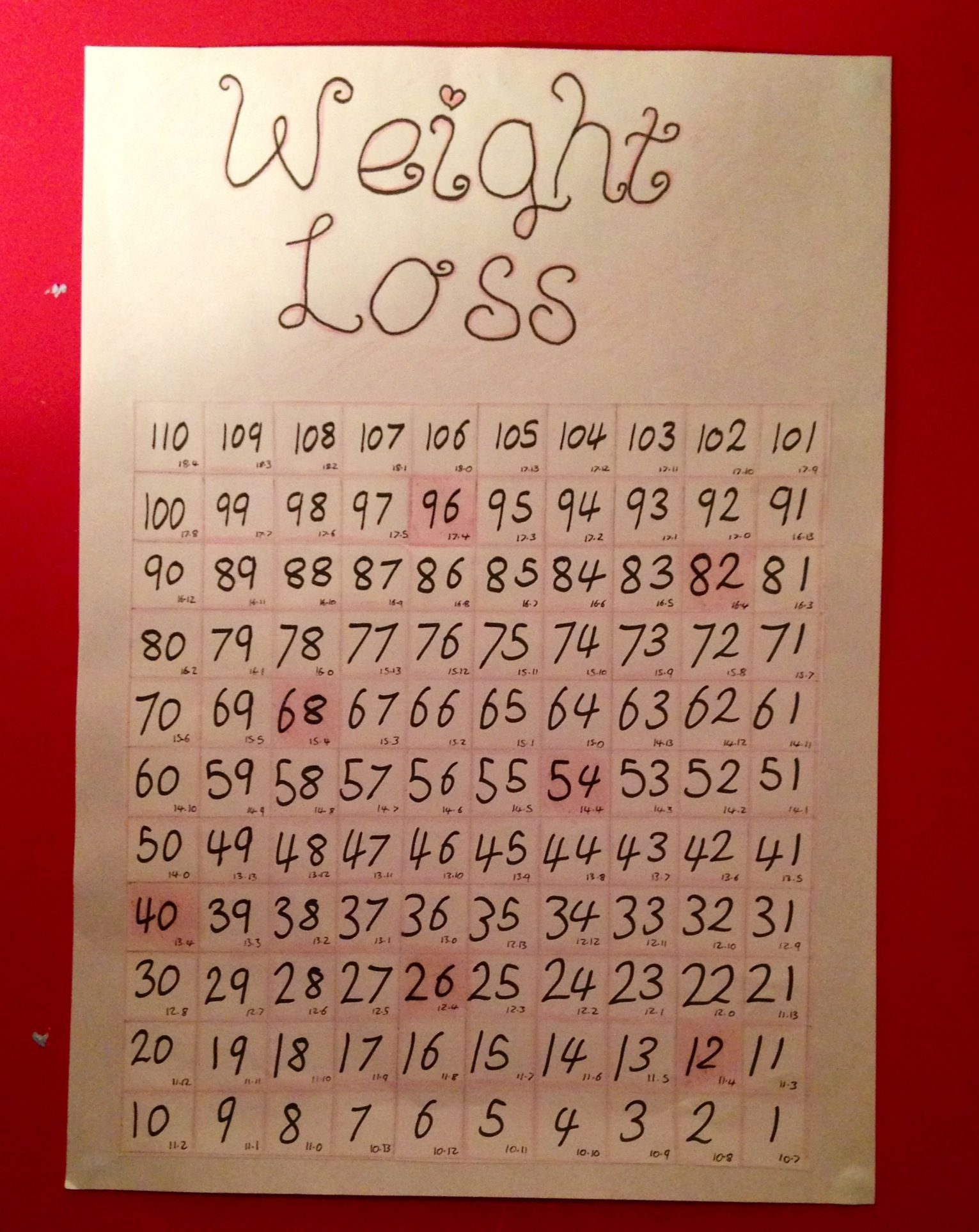 The weight loss chart is back weight loss pinterest weight the weight loss chart is back geenschuldenfo Gallery
