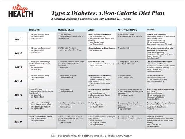Printable diabetic food pyramid | wednesday, november 17th, 2010.