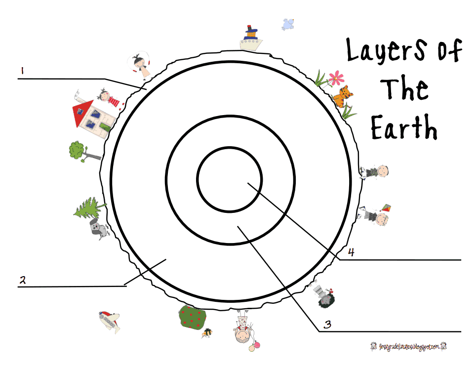Earth Label Pdf