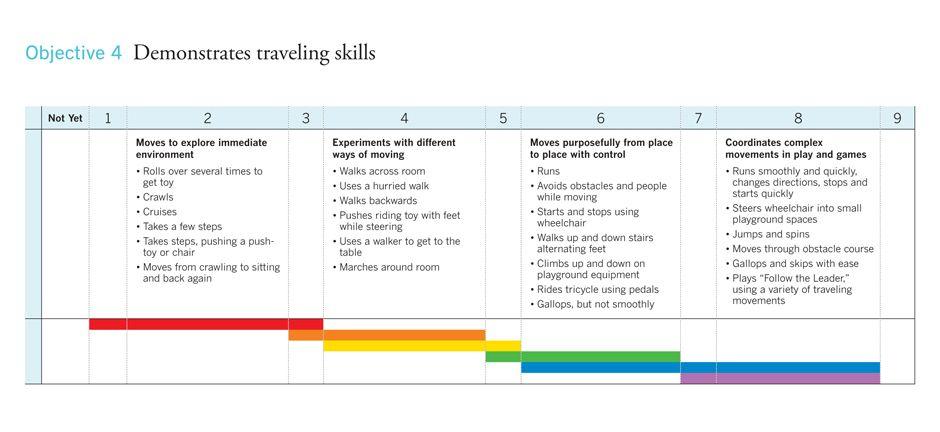 teaching strategies gold lesson plan template - teaching strategies llc the creative curriculum for
