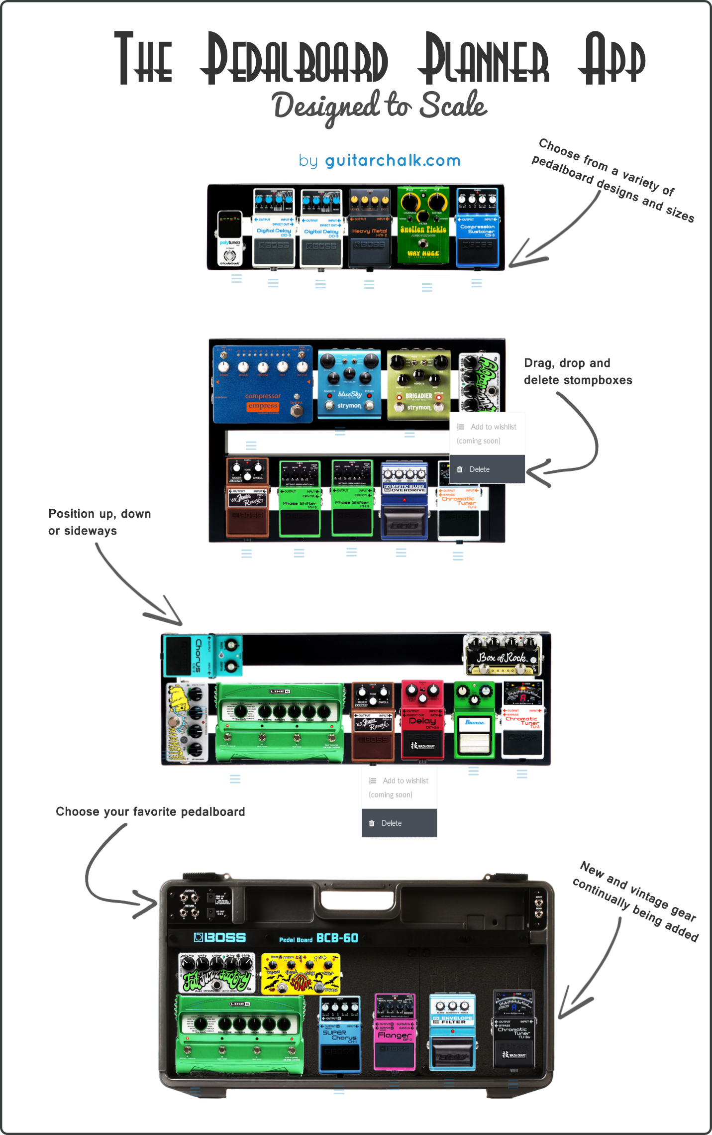 Our Scaled Interactive Pedalboard Planner For Guitar Players Plan 5039s And Modern Wiring Style Diagram From Http Wwwmylespaulcom Before You Buy
