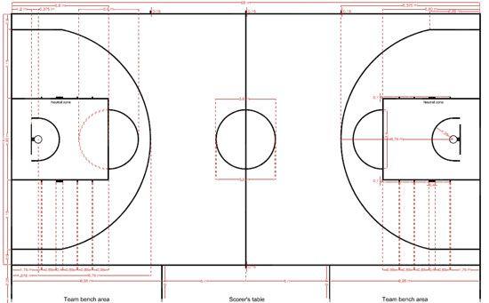 Dimensiones De La Cancha Basketball Canchas Basquet Cancha De Voleibol