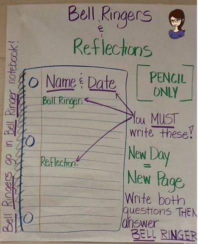 Owl About Us: Handy Dandy Anchor Charts