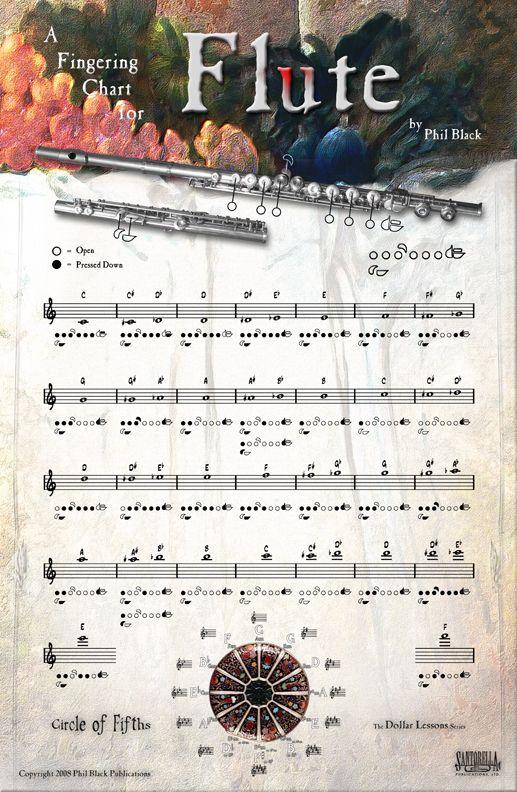 FingeringChartsFluteDpiJpg  Pixels  Music