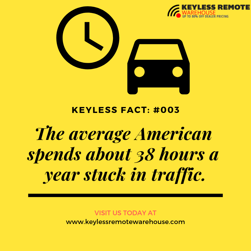 Pin By Keyless Remote Warehouse On Keyless Facts Pinterest Facts
