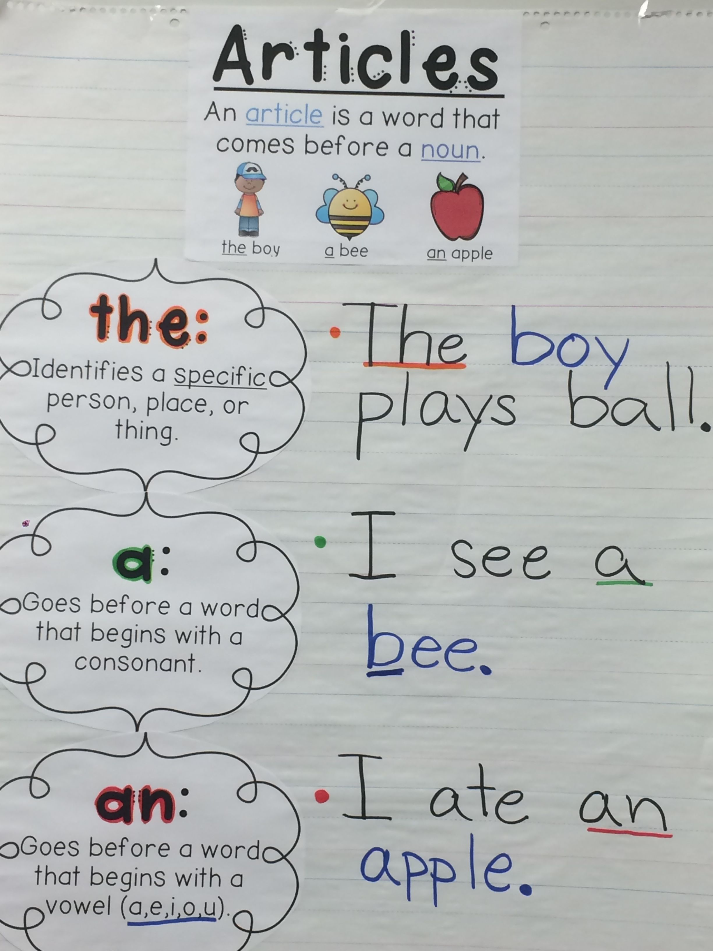 Articles Anchor Chart The A An