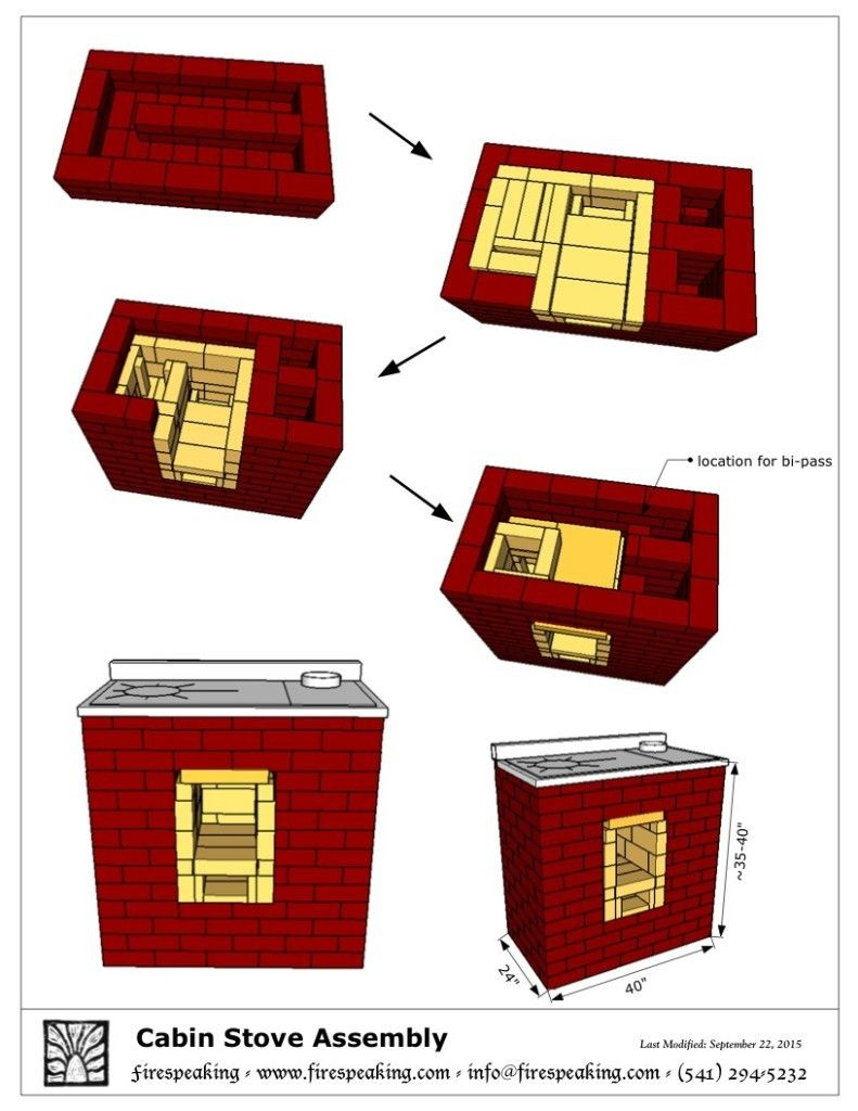 The Cabin Stove Plans - Firespeaking