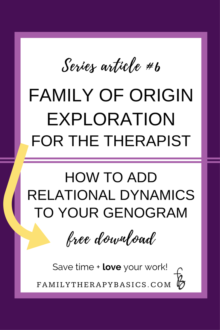 Family of origin exploration for the therapist how to add family of origin exploration for the therapist how to add relational dynamics to your genogram biocorpaavc Image collections