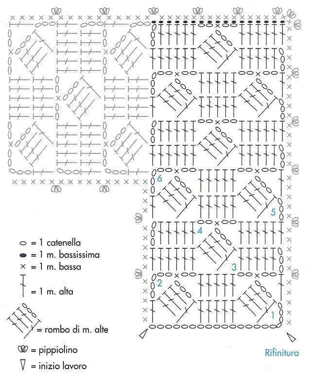 Crochet Granny - Chart | Вязание | Pinterest | Häkelschrift ...