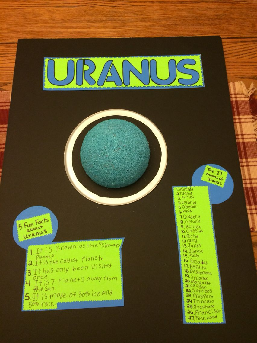 My Son S Science Project On The Planet Uranus Space