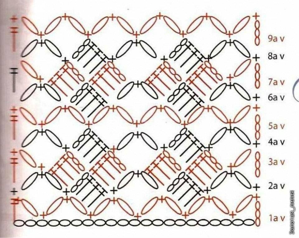 Vistoso Patrón Carenado Campana Crochet Libre Imagen - Ideas de ...