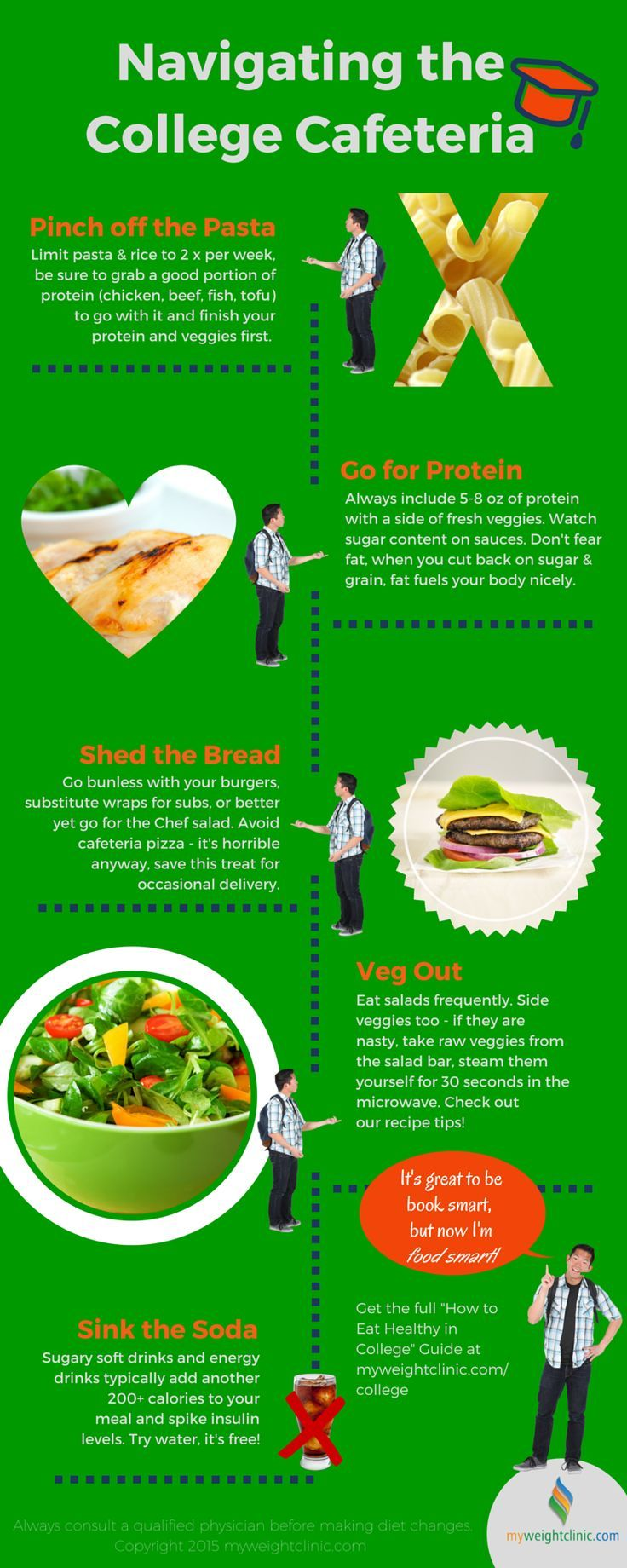 How to eat healthy in college 33 tips pdf navigating the how to eat healthy in college 33 tips pdf navigating the cafeteria forumfinder Choice Image