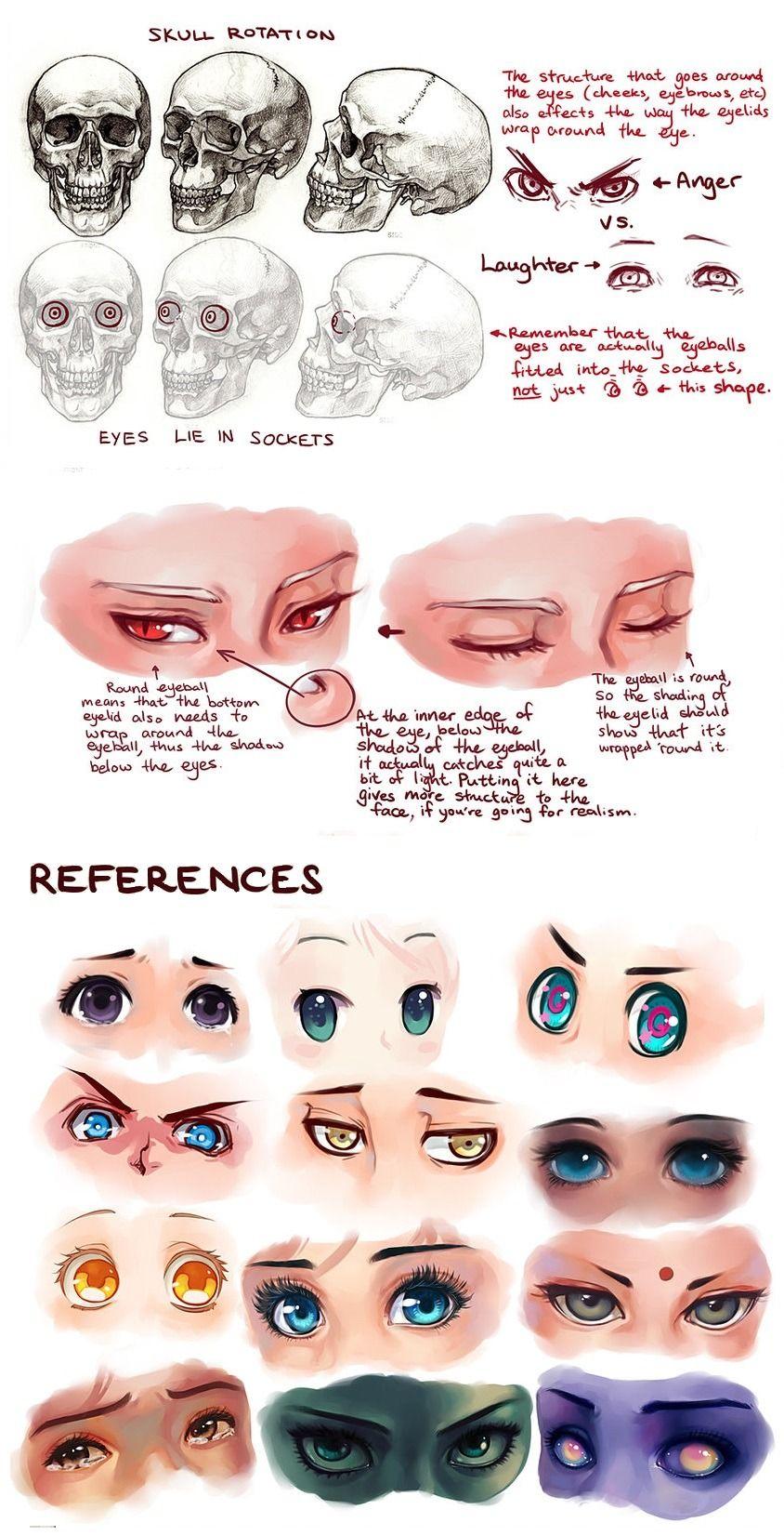 How To Draw Semi Realistic Eyes Art Blog Artisinspiration Photos Poses Drawing Tutorials Wallpa Eye Drawing Realistic Drawings Eye Drawing Tutorials