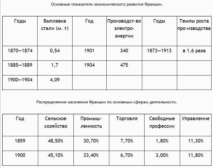Решебник по русскому языку 7 класс лидман орлова скачать бесплатно