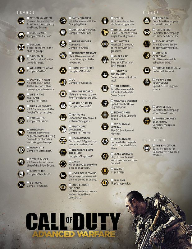 Call of Duty: Advanced Warfare Achievement Guide & Road ...